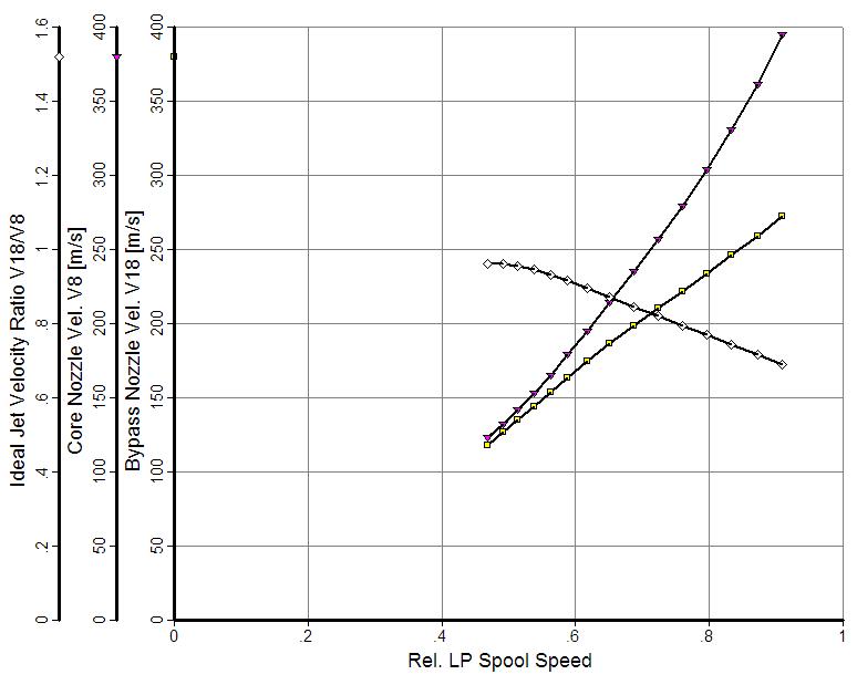 strömungsgeschwindigkeit berechnen formel