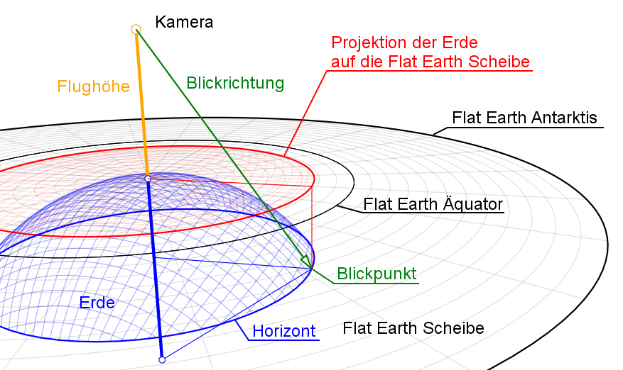 Flat Earth Finding The Curvature Of The Earth