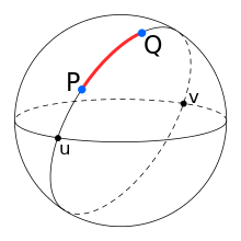 Illustration of great-circle distance