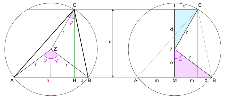 Geometric Construction of Inscribed Angle