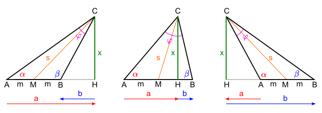 Different cases of triangles