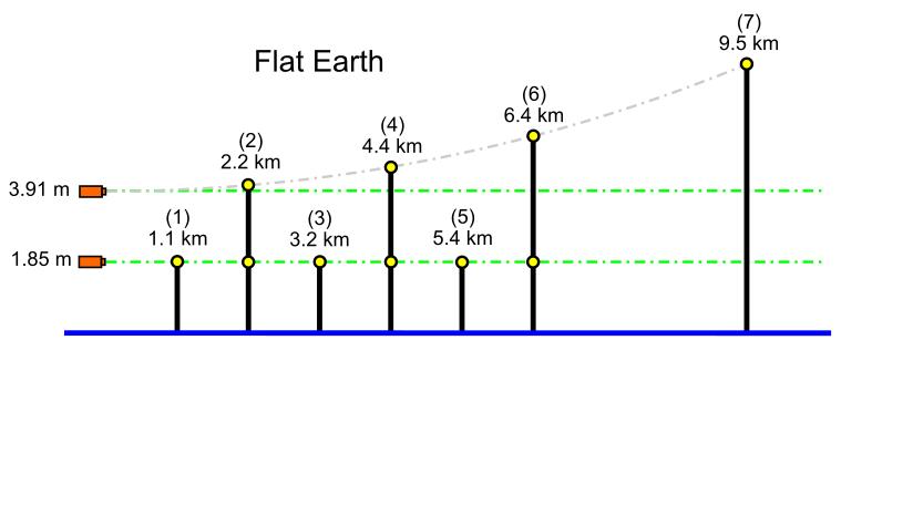 Miles km rechner. 😱 Map Scale Calculator. 2019-11-23