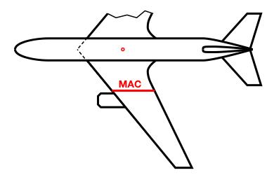 berechnung mittlere aerodynamische fl geltiefe mac. Black Bedroom Furniture Sets. Home Design Ideas